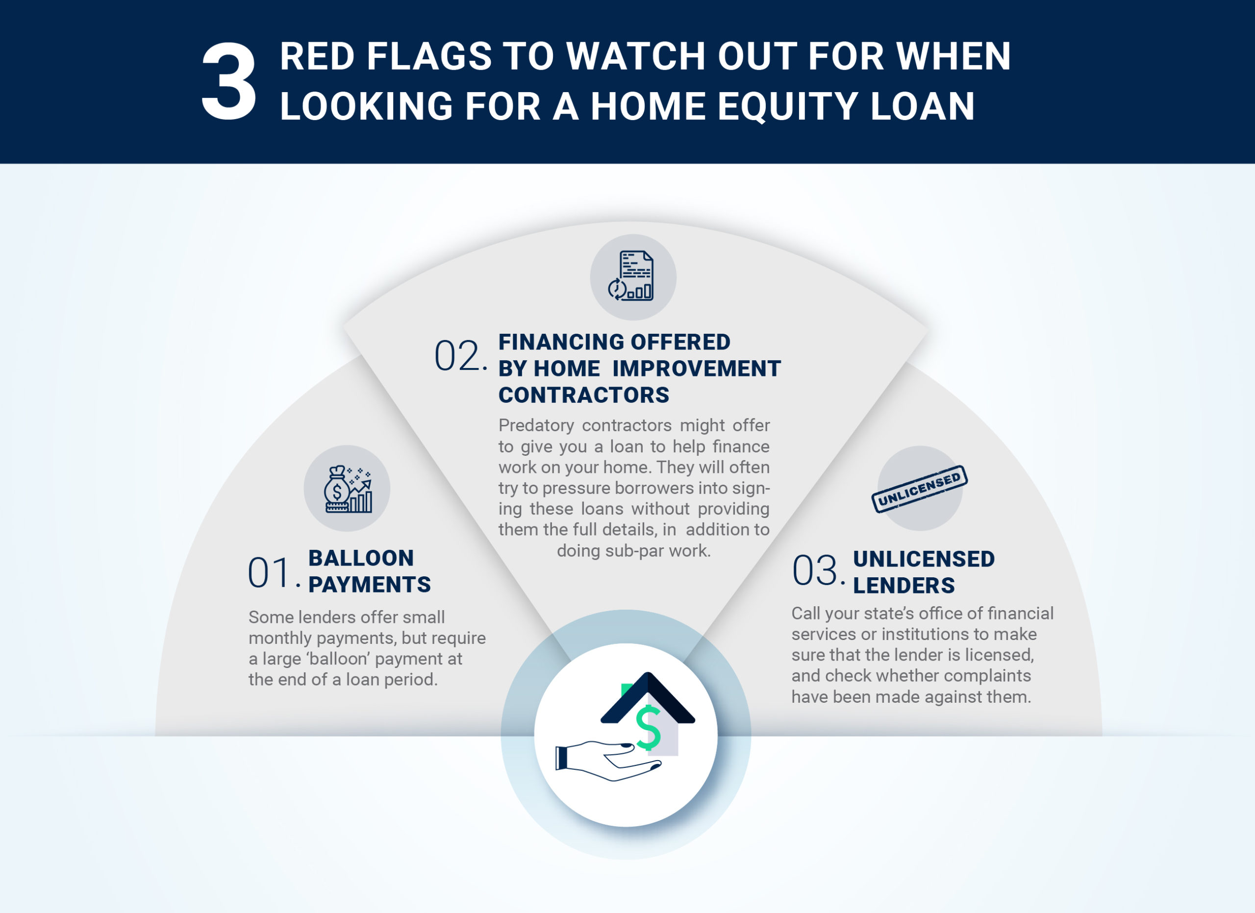 3 Red flags to watch out