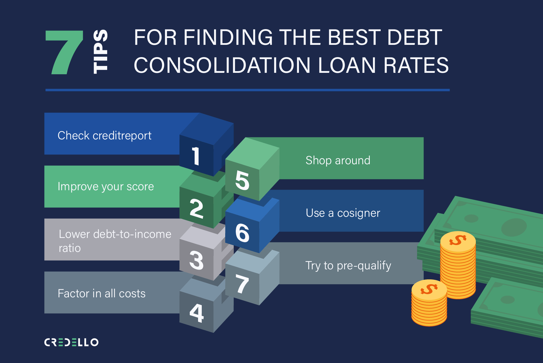 Here are the best tips for you to find the best debt consolidation loan rates