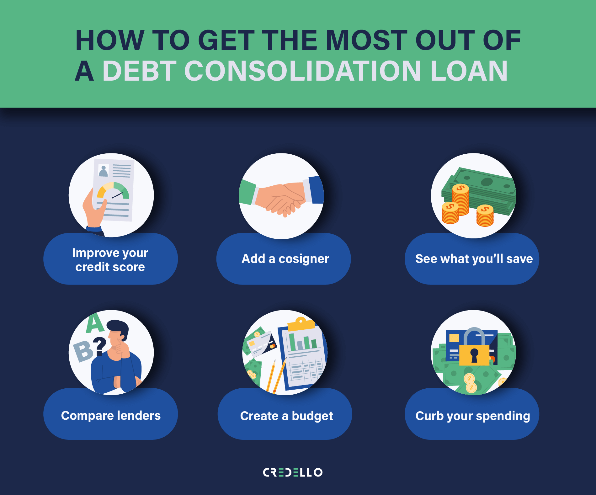 Learn how to get the most of a debt consolidation loan