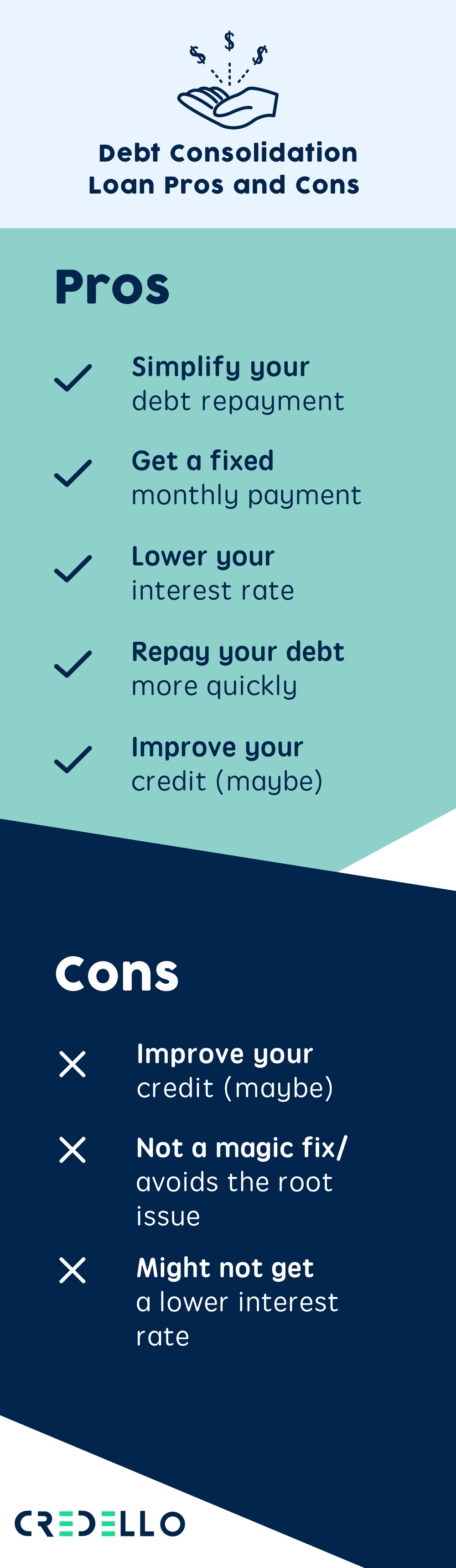 Debt Consolidation Loan Pros and Cons