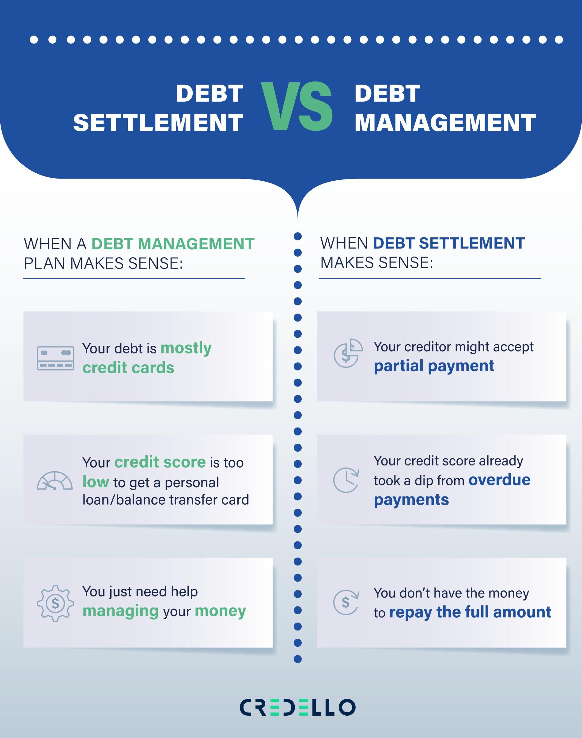 Difference between Debt Settlement and Debt Management