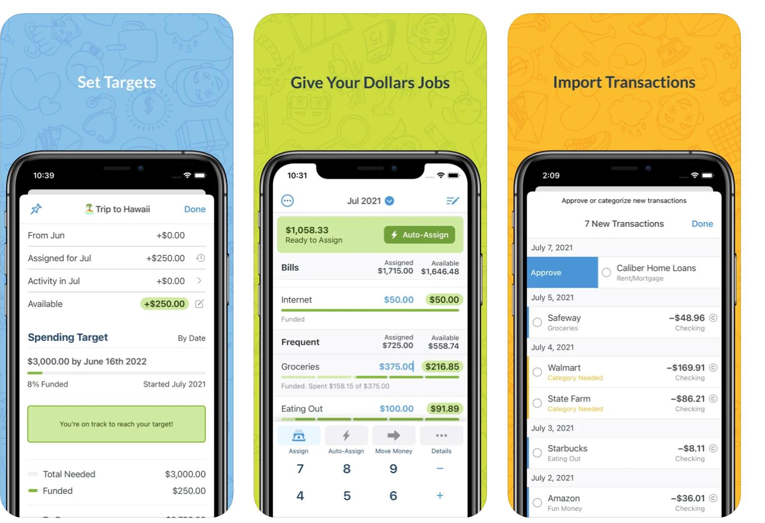 YNAB personal finance app